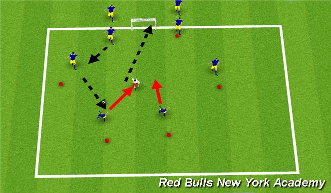 Football/Soccer Session Plan Drill (Colour): main theme part 2