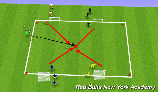 Football/Soccer Session Plan Drill (Colour): maint theme part 4