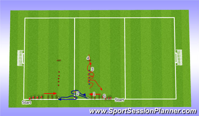 Football/Soccer Session Plan Drill (Colour): Hurdles/ Poles