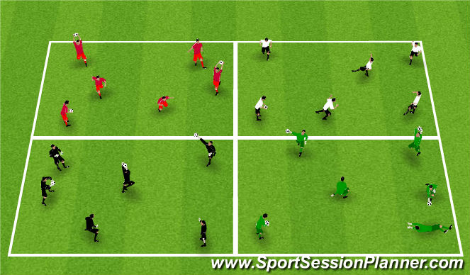 Football/Soccer Session Plan Drill (Colour): Warm Up (WU)