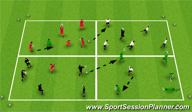 Football/Soccer Session Plan Drill (Colour): Technical 2 (T2)