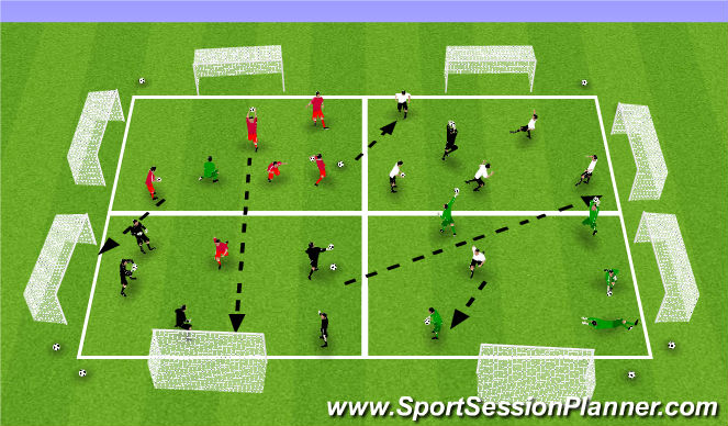 Football/Soccer Session Plan Drill (Colour): Conditioned Game (CG)