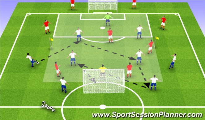 Football/Soccer Session Plan Drill (Colour): ESSG: 4+1v4+1 with 4v4 on outside