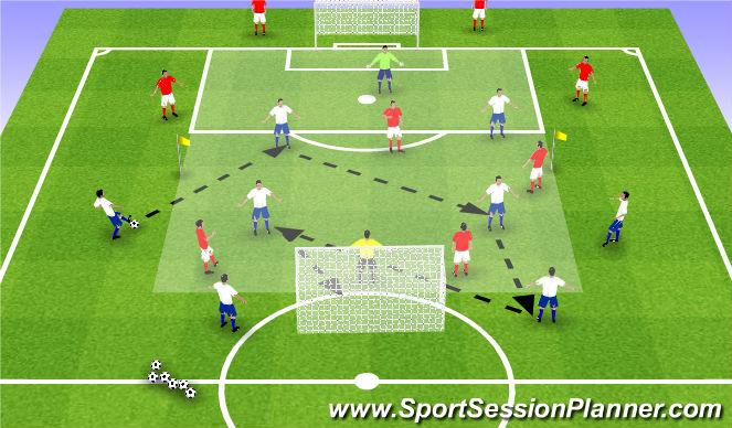 Football/Soccer Session Plan Drill (Colour): ESSG: 4+1v4+1 with 4v4 on outside