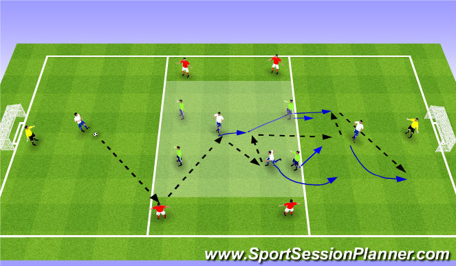 Football/Soccer Session Plan Drill (Colour): ESSG 8v4 + 2 goalkeepers