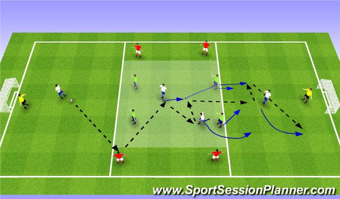 Football/Soccer Session Plan Drill (Colour): ESSG 8v4 + 2 goalkeepers