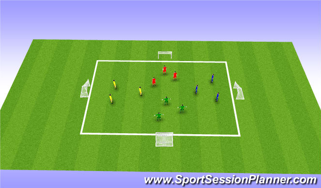 Football/Soccer Session Plan Drill (Colour): Cross-match