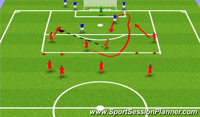 Football/Soccer Session Plan Drill (Colour): Combination to Goal