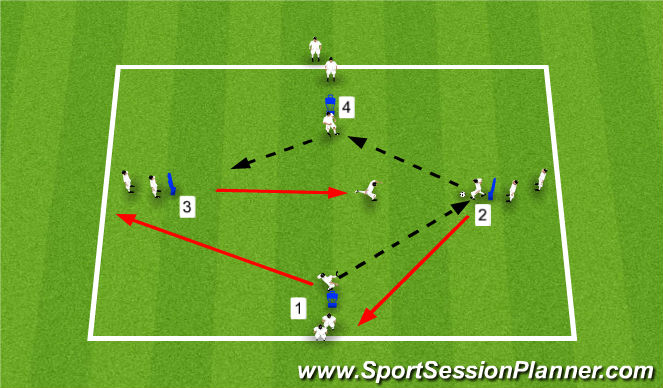 Football/Soccer Session Plan Drill (Colour): Southamton Pressing Warmup