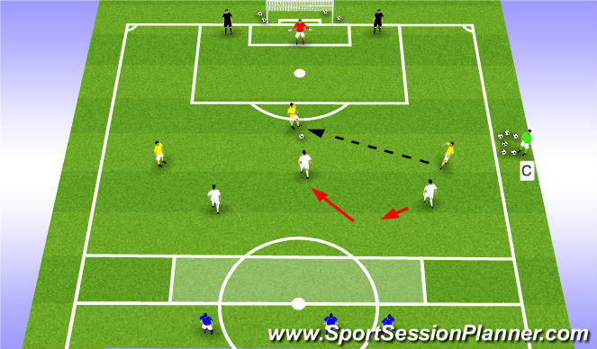 Football/Soccer Session Plan Drill (Colour): Counter Pressing Exercise