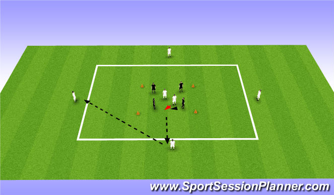 Football/Soccer Session Plan Drill (Colour): Skill Devleopment