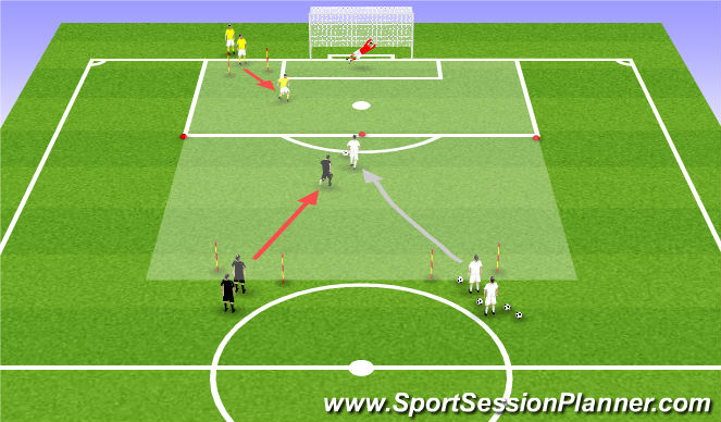 Football/Soccer Session Plan Drill (Colour): 1v2 Dribbling to Goal