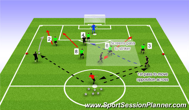 Football/Soccer Session Plan Drill (Colour): Phase of play (option 1)