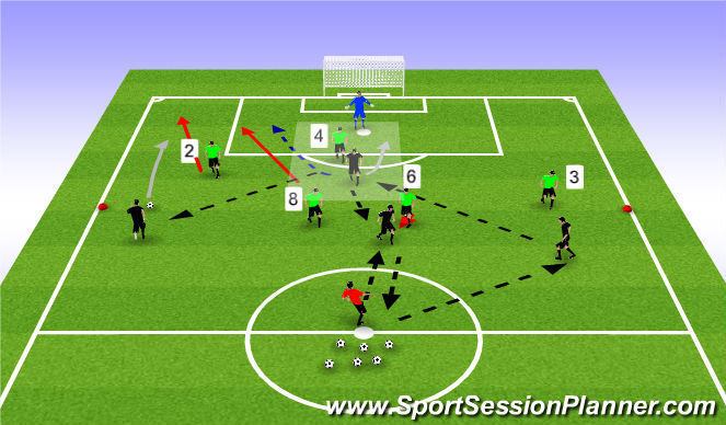 Football/Soccer Session Plan Drill (Colour): Phase of play (option 2)