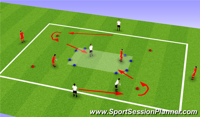 Football/Soccer Session Plan Drill (Colour): Blindfold