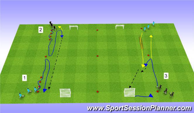 Football/Soccer Session Plan Drill (Colour): Intro 2 + spelvorm