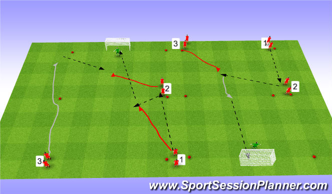 Football/Soccer Session Plan Drill (Colour): Afwerkvorm