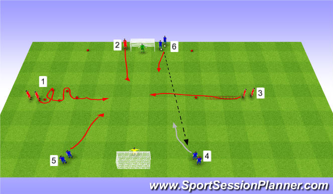 Football/Soccer Session Plan Drill (Colour): 3 v 3 met goals
