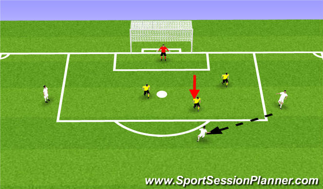 Football/Soccer Session Plan Drill (Colour): Compactness - Pressure & Cover