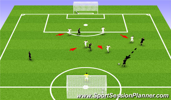 Football/Soccer Session Plan Drill (Colour): Defending in a Low/Medium Block