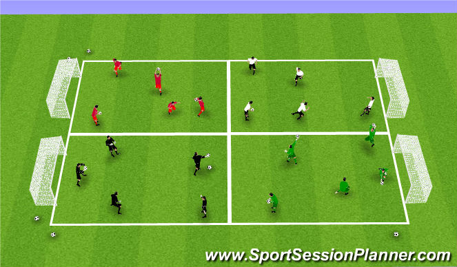 Football/Soccer Session Plan Drill (Colour): Conditioned Game - Alternate