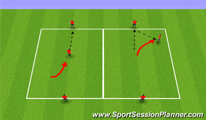 Football/Soccer Session Plan Drill (Colour): Back foot - 1 Touch, 2 Touch, NO touch Turn