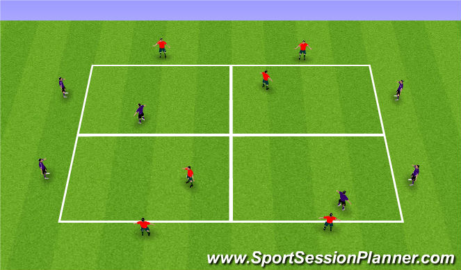 Football/Soccer Session Plan Drill (Colour): Back foot - 1 Touch, 2 Touch, NO touch Turn - Progression