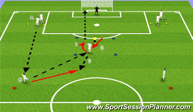 Football/Soccer Session Plan Drill (Colour): 2v1 Target Striker