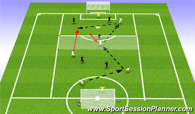 Football/Soccer Session Plan Drill (Colour): Functional Game