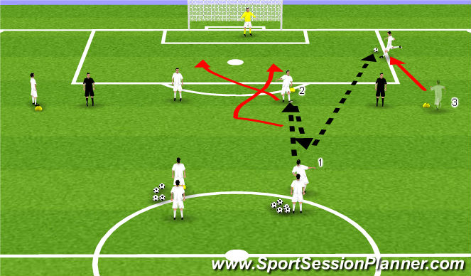 Football/Soccer Session Plan Drill (Colour): Crossing & Finishing - Up/Back/Through