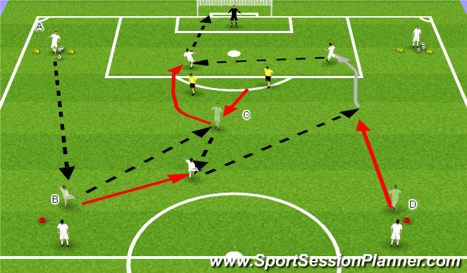 Football/Soccer Session Plan Drill (Colour): 3v2 Target Striker
