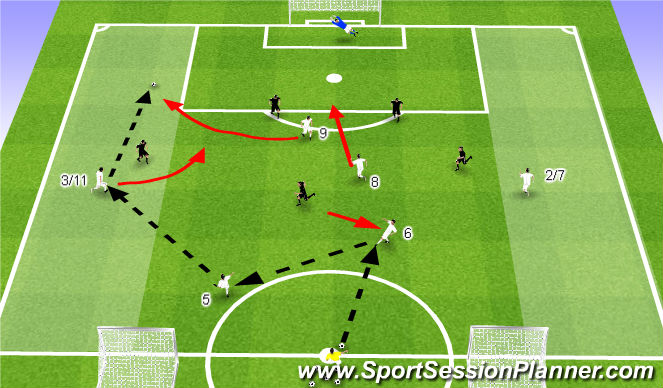 Football/Soccer Session Plan Drill (Colour): 6v5 Width - 9v9