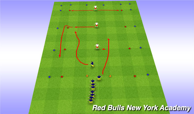 Football/Soccer Session Plan Drill (Colour): Un-Opposed/SAQ