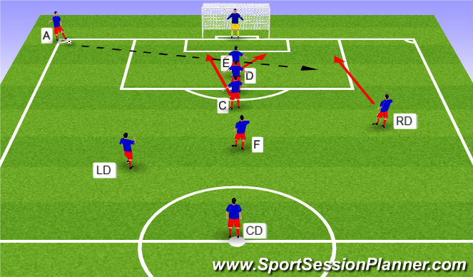 Football/Soccer Session Plan Drill (Colour): Corner
