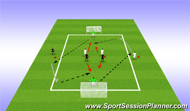 Football/Soccer Session Plan Drill (Colour): WU - Tec Practice