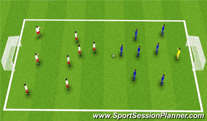 Football/Soccer Session Plan Drill (Colour): Tag Football
