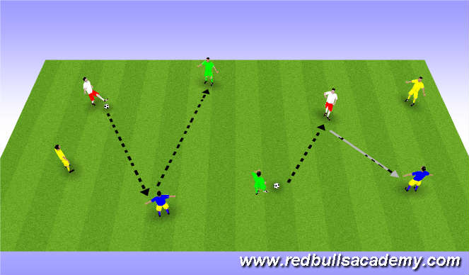 Football/Soccer Session Plan Drill (Colour): Sendingar eftir lit.