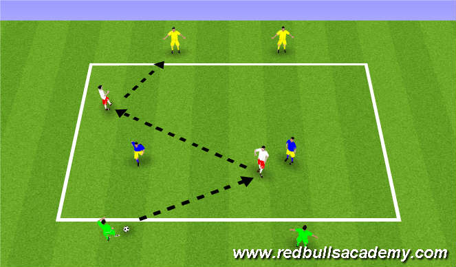 Football/Soccer Session Plan Drill (Colour): 2 á 2 + 4 hlutlausir.