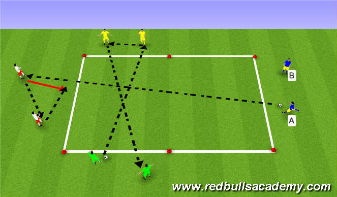 Football/Soccer Session Plan Drill (Colour): Langar og stuttar sendingar.