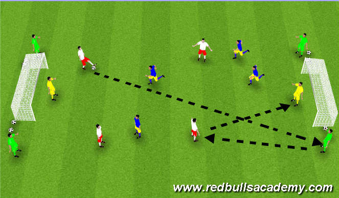 Football/Soccer Session Plan Drill (Colour): Spila 4 á 4 + 4 hlutlausir.
