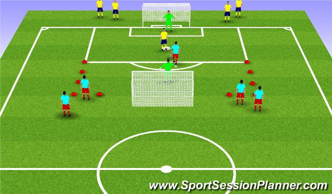 Football/Soccer Session Plan Drill (Colour): Defending 1v1/2v2