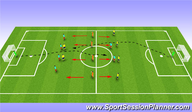 Football/Soccer Session Plan Drill (Colour): Defending - Heading