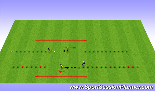 Football/Soccer Session Plan Drill (Colour): 10 cone turns