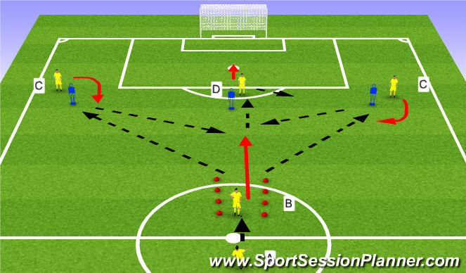 Football/Soccer Session Plan Drill (Colour): Mid Attack