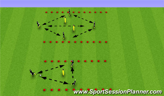Football/Soccer Session Plan Drill (Colour): 3v1 & 4v2