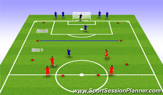 Football/Soccer Session Plan Drill (Colour): ADP JUly 19th GU9S