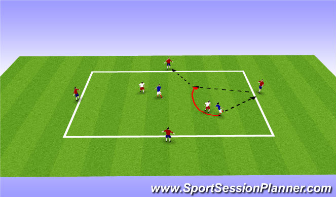 Football/Soccer Session Plan Drill (Colour): ADP July 21st GU9's