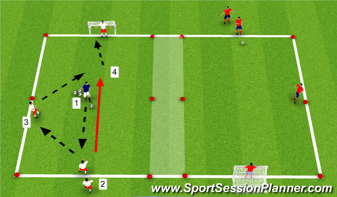 Football/Soccer Session Plan Drill (Colour): Technical Passing/Shooting