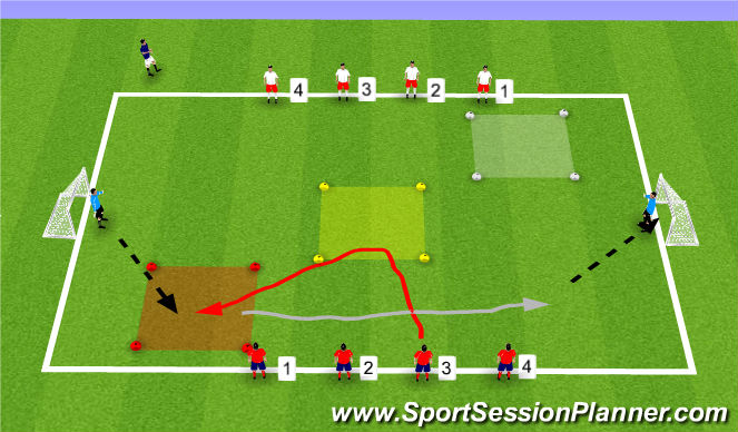 Football/Soccer Session Plan Drill (Colour): RWB to Shoot