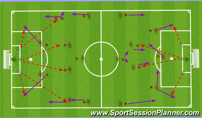 Football/Soccer Session Plan Drill (Colour): playing out of the back line of 3 and 4